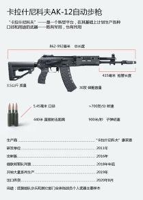 卡拉什尼科夫AK-12自动步枪