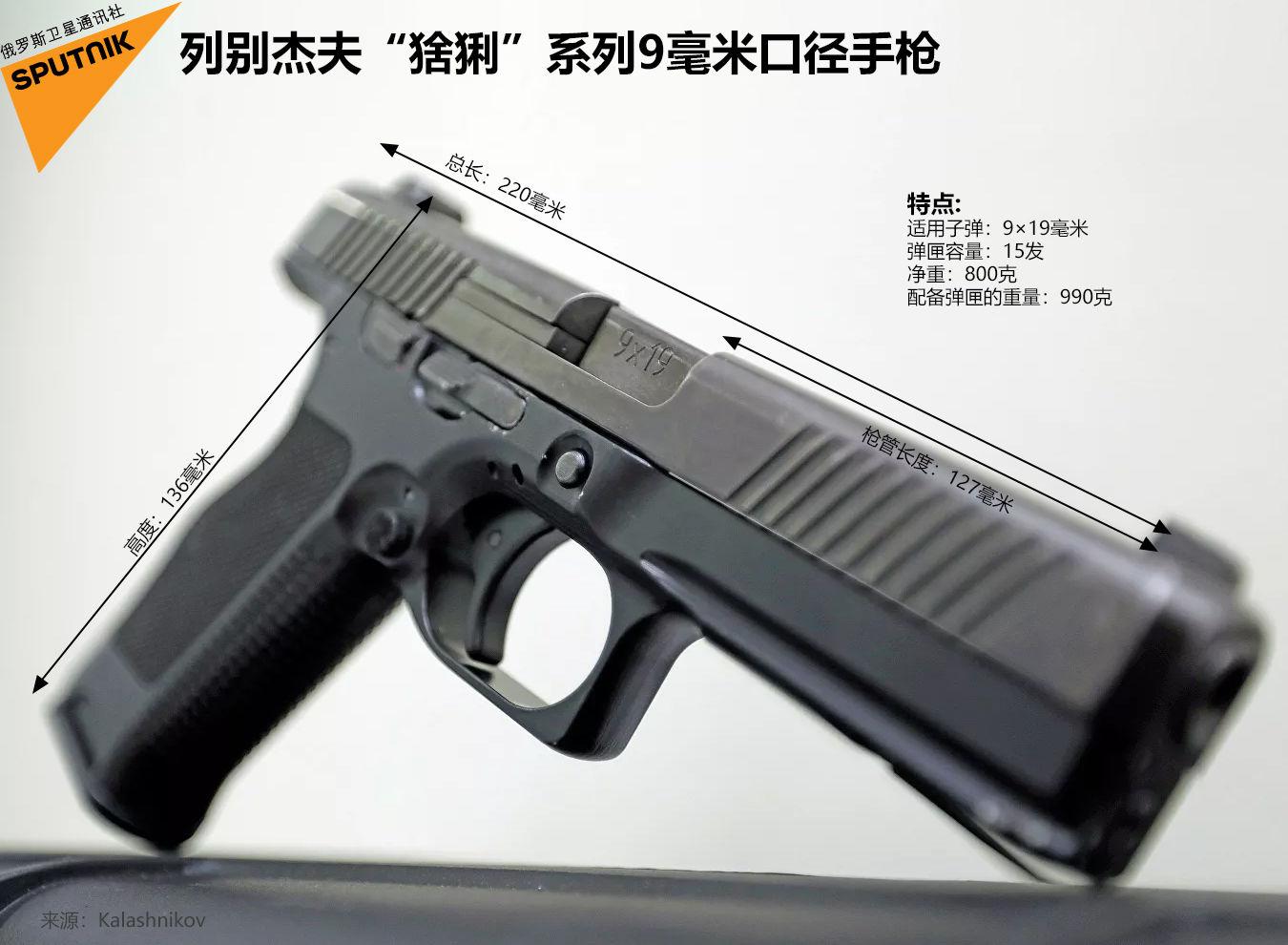 """列别杰夫""""猞猁""""系列9毫米口径手枪"""