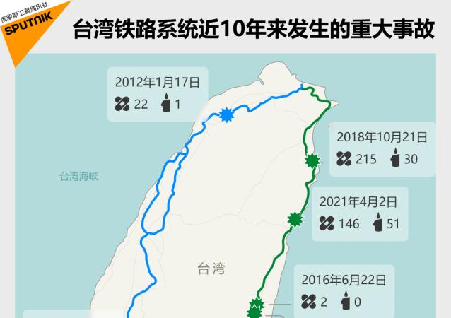 台湾铁路系统近10年来发生的重大事故