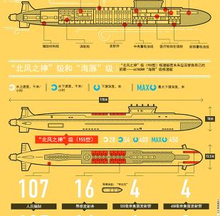 """核潜艇""""弗拉基米尔•莫诺马赫""""号"""