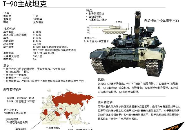 T-90主战坦克