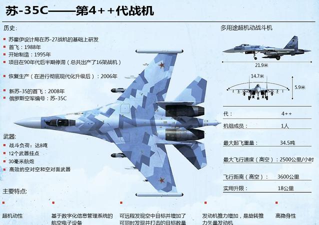 苏-35C——第4++代战机
