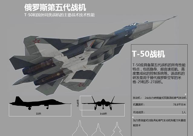 T-50战机