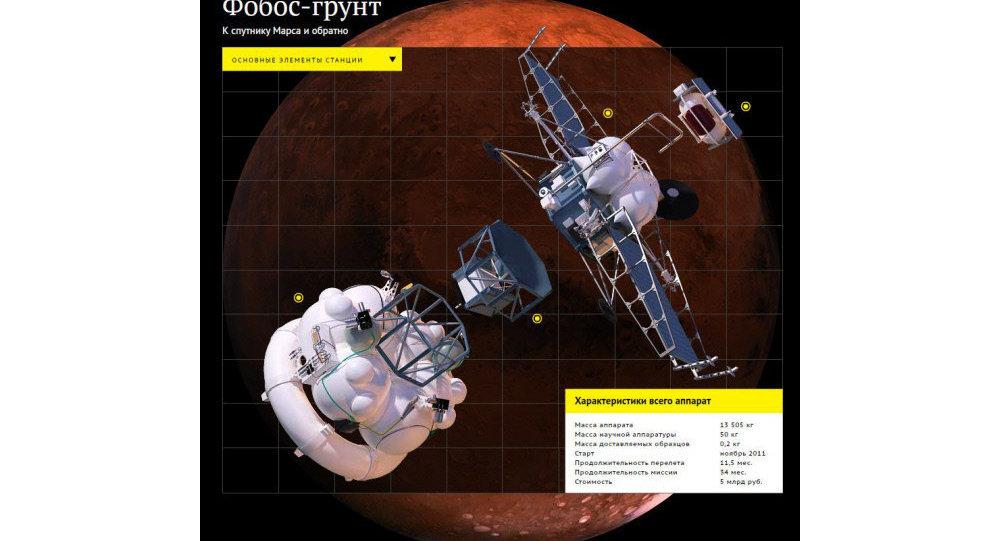 """新的""""火卫一-土壤""""星际站将以俄产元件为基础建造"""