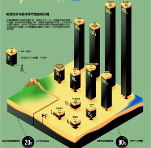 石油输出国组织(欧佩克)