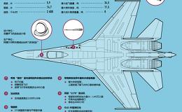 苏-35S战斗机