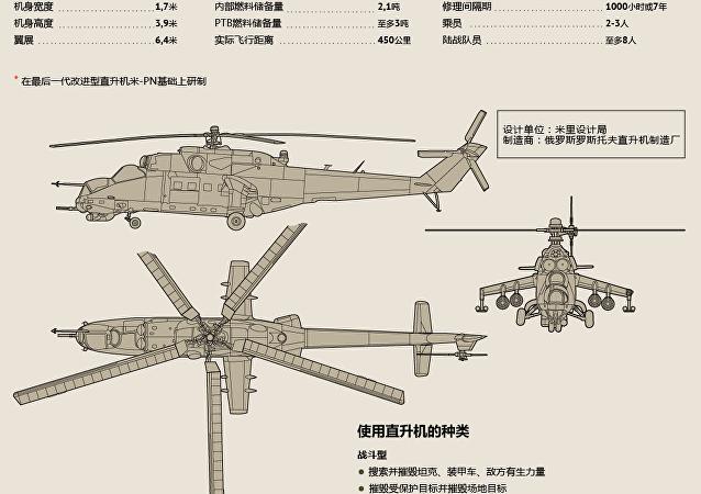米-24多用途武装直升机