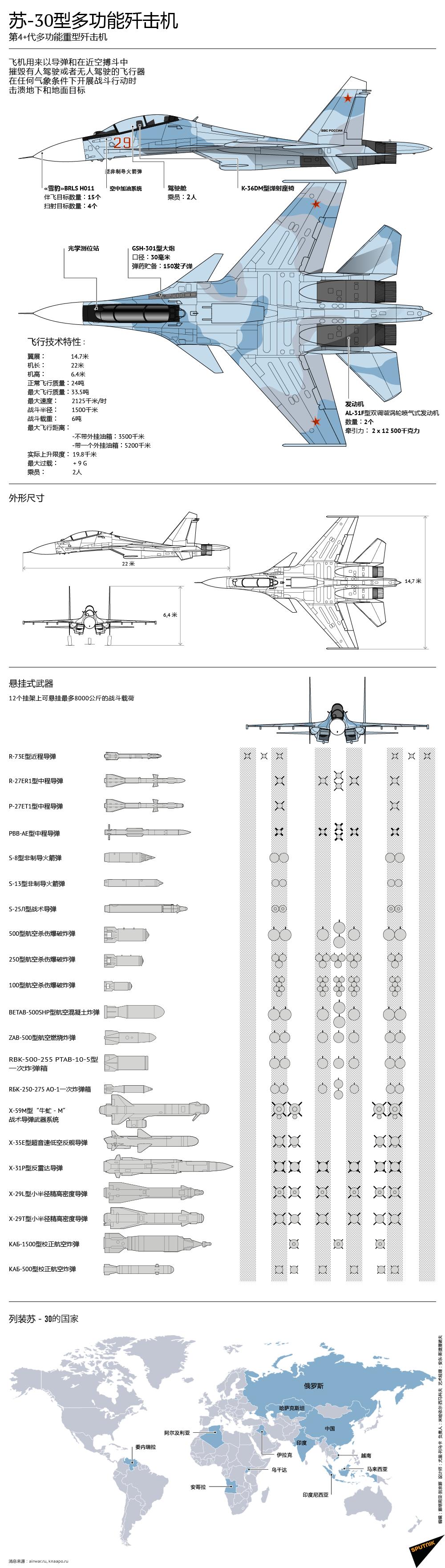 苏-30型多功能歼击机