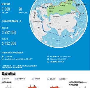 俄罗斯原子破冰船