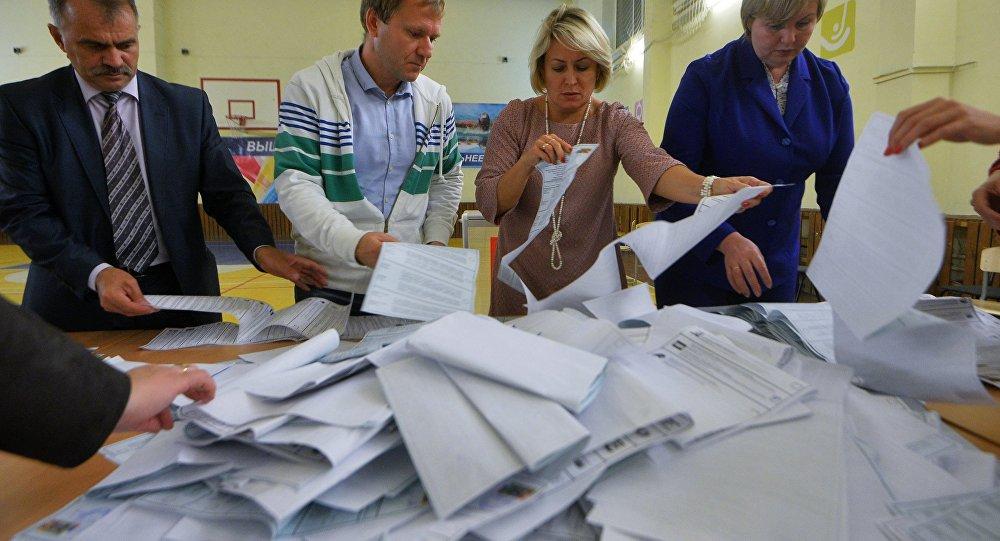 俄国家杜马选举75%选票统计结果:统俄党在203个选区领先 得票率为54.22%