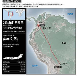 哥倫比亞空難