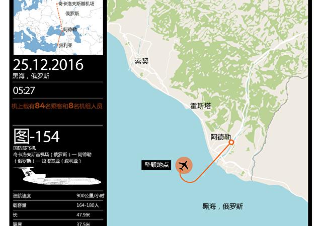 图-154飞机在索契失事
