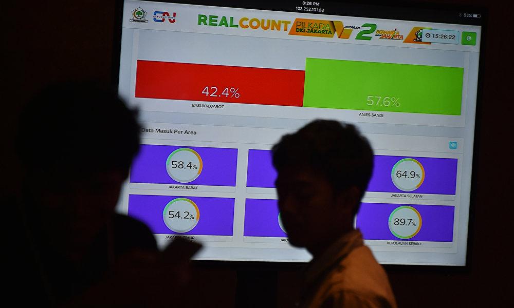雅加达选举