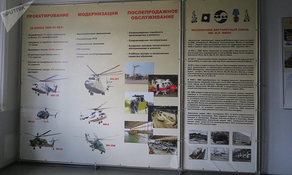 米系列直升机