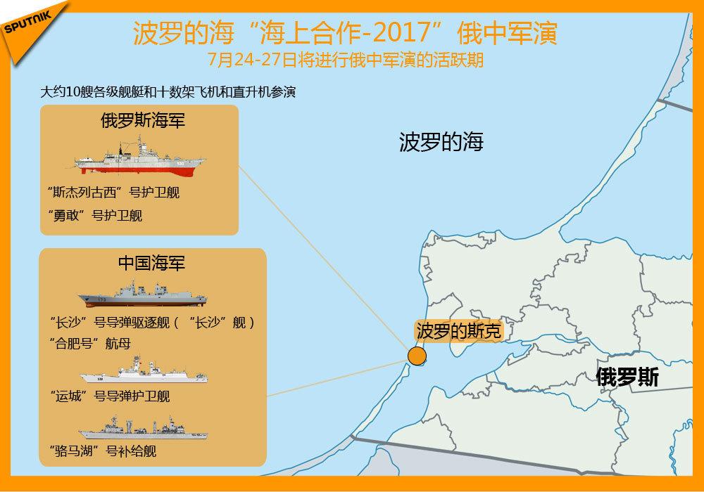 """波罗的海""""海上合作——2017""""俄中军演"""