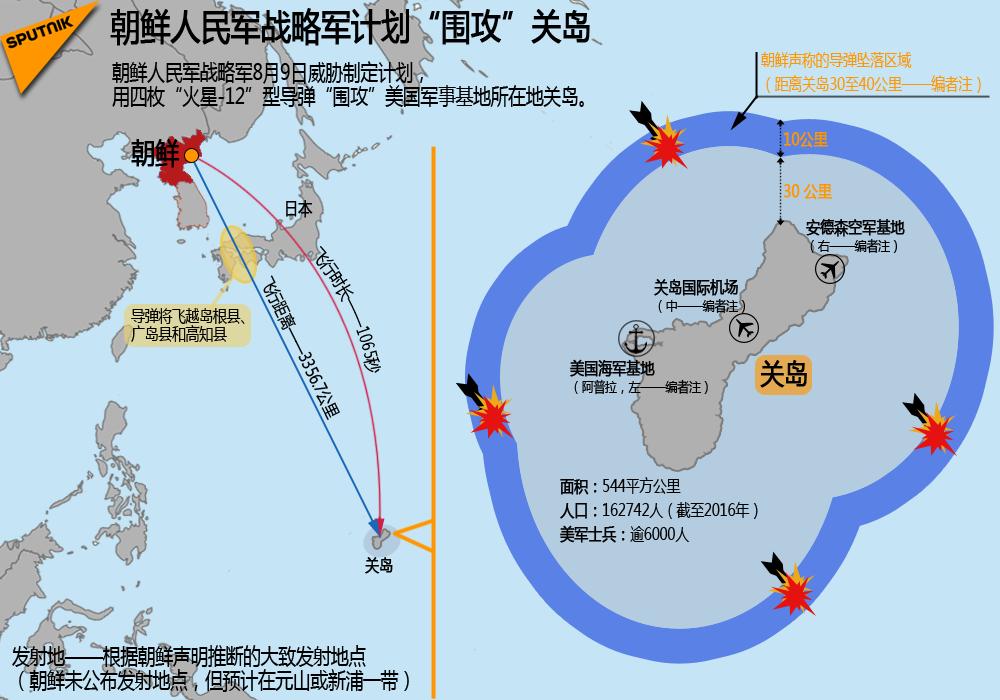 朝鮮人民軍戰略軍計劃「圍攻」關島