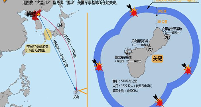 """朝鲜人民军战略军计划""""围攻""""关岛"""