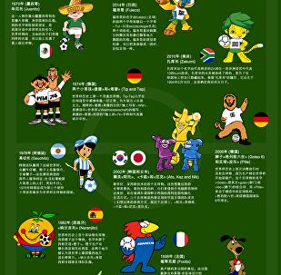 《扎比瓦卡》卡通狼的祖先:看世界杯吉祥物如何变迁