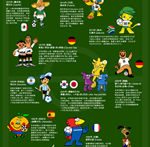 《扎比瓦卡》卡通狼的祖先:看世界杯吉祥物如何變遷