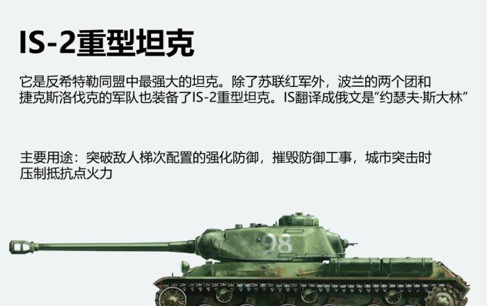 IS-2重型坦克