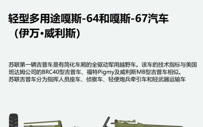 轻型多用途嘎斯-64和嘎斯-67汽车 (伊万·威利斯)
